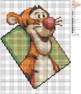 Winnie The Pooh - Tigger